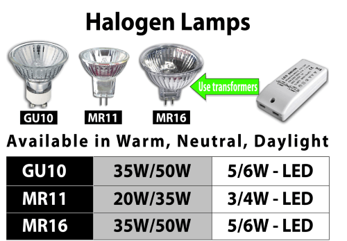 Powersave Installations Ltd LED Halogen Lamps