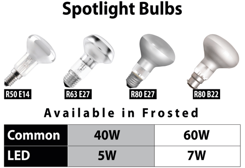 Powersave Installation Ltd LED Spotlight Bulbs