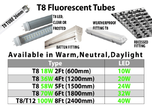 Powersave Installation LTD T8 Fluorescent Tubes